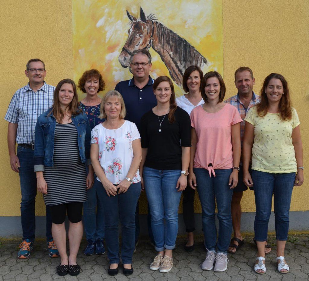 Reit und Fahrverein Herrieden - Vorstandschaft